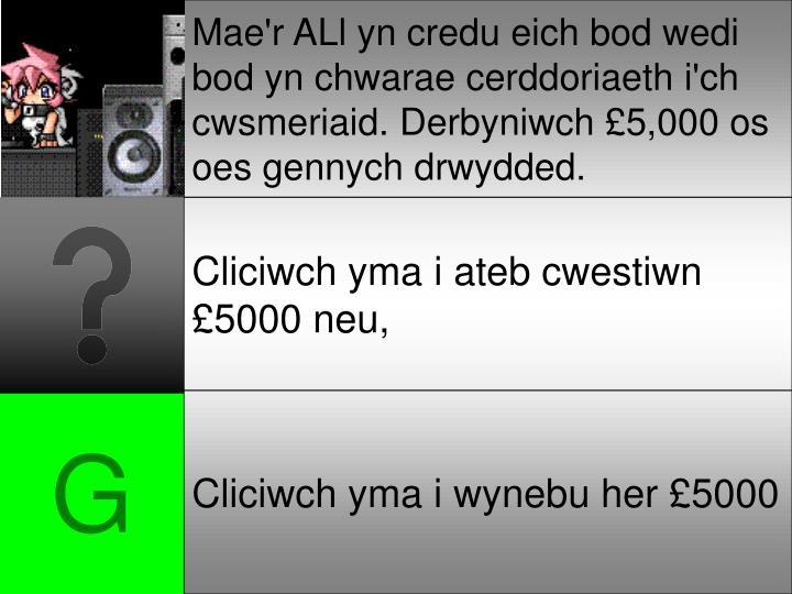 Mae'r ALl yn credu eich bod wedi bod yn chwarae cerddoriaeth i'ch cwsmeriaid. Derbyniwch £5,000 os oes gennych drwydded.