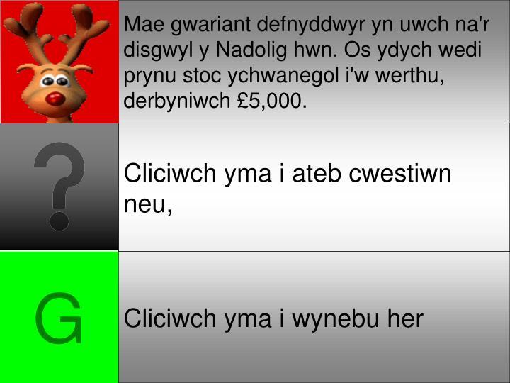 Mae gwariant defnyddwyr yn uwch na'r disgwyl y Nadolig hwn. Os ydych wedi prynu stoc ychwanegol i'w werthu, derbyniwch £5,000.