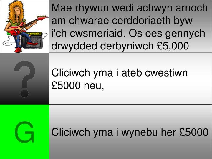 Mae rhywun wedi achwyn arnoch am chwarae cerddoriaeth byw i'ch cwsmeriaid. Os oes gennych drwydded derbyniwch £5,000