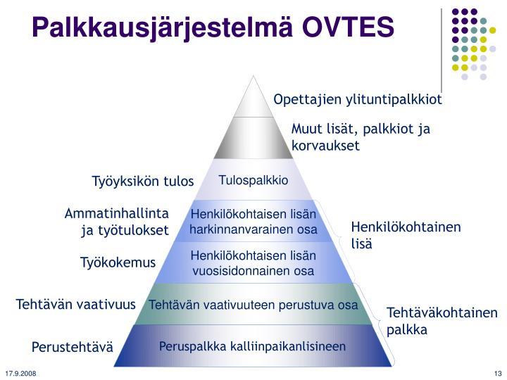 Palkkausjärjestelmä OVTES