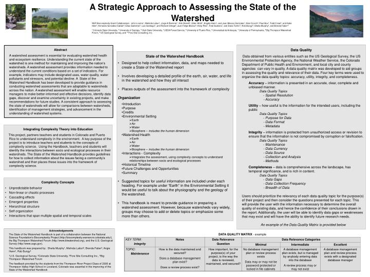 A Strategic Approach to Assessing the State of the Watershed