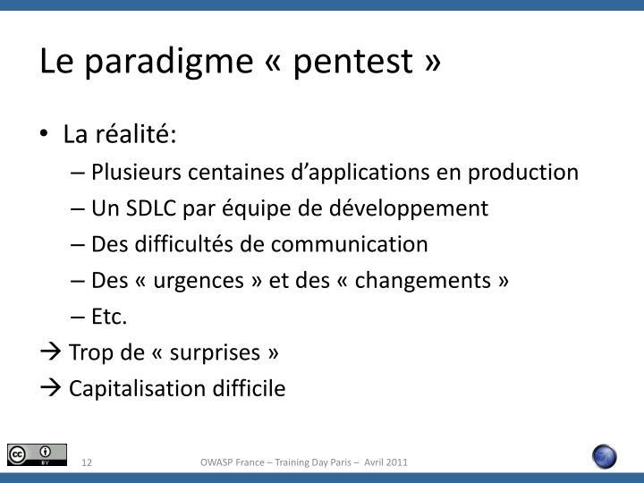 Le paradigme «