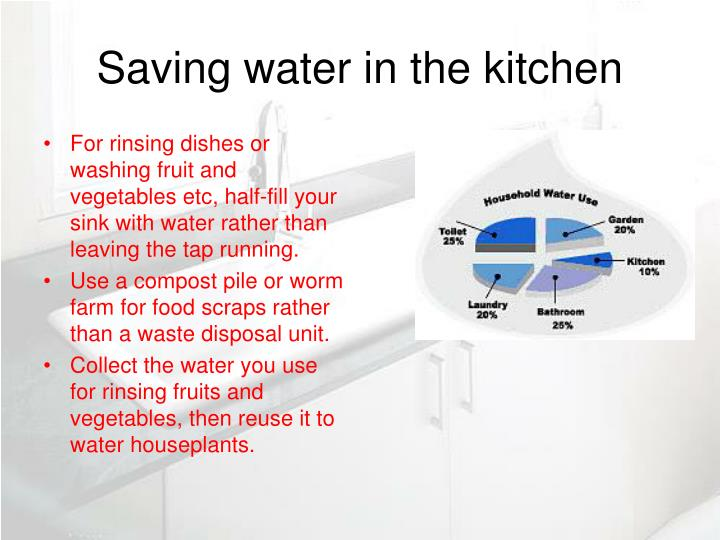 PPT Tips Saving Water PowerPoint Presentation ID