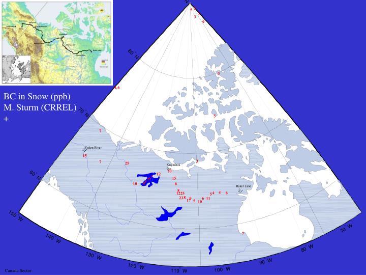 Canada Sector