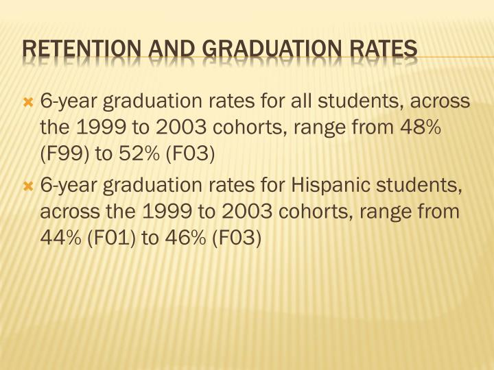 6-year graduation rates for all students, across the 1999 to 2003 cohorts, range from 48% (F99) to 52% (F03)