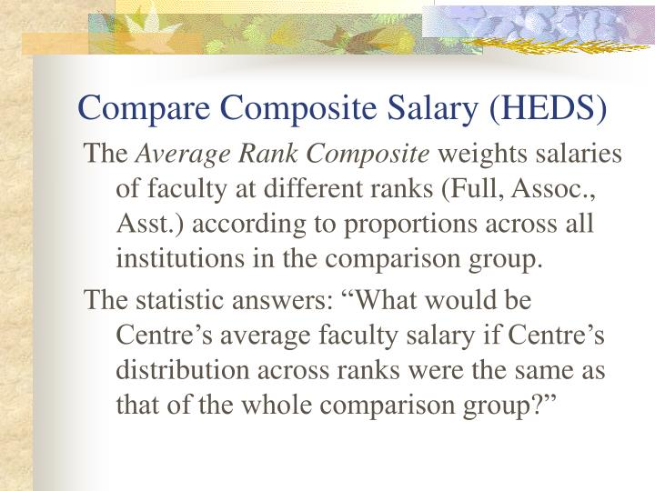 Compare Composite Salary (HEDS)