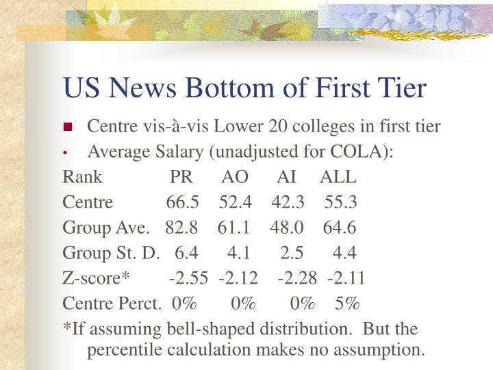 US News Bottom of First Tier