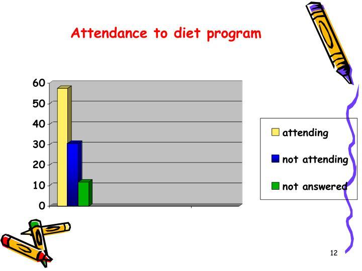 Attendance to diet program