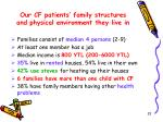 our cf patients family structures and physical environment they live in