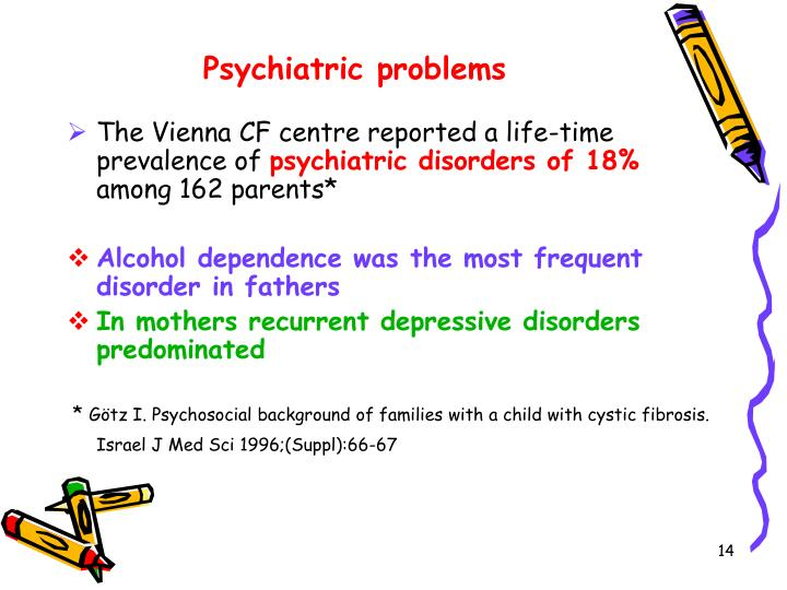 Psychiatric problems