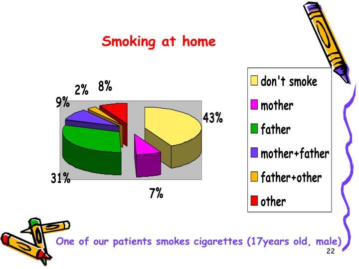 Smoking at home