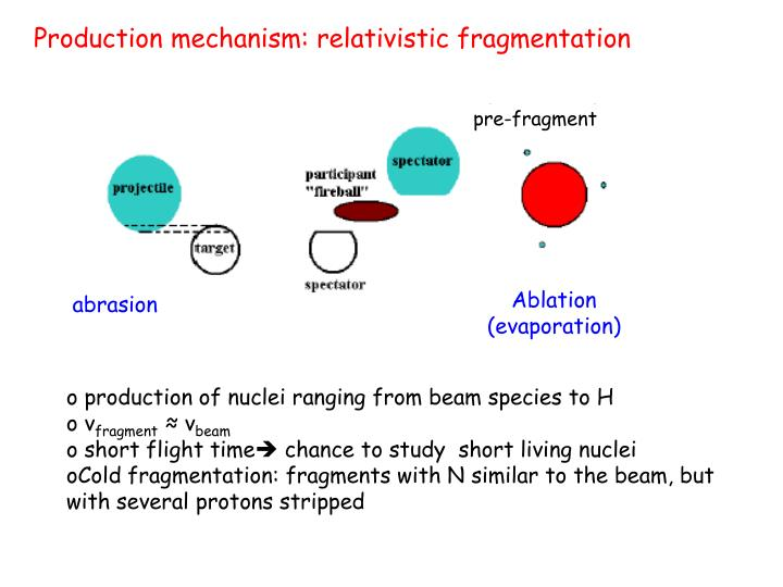 Ablation (evaporation)