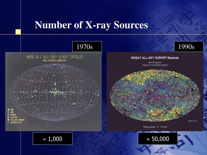 Number of X-ray Sources