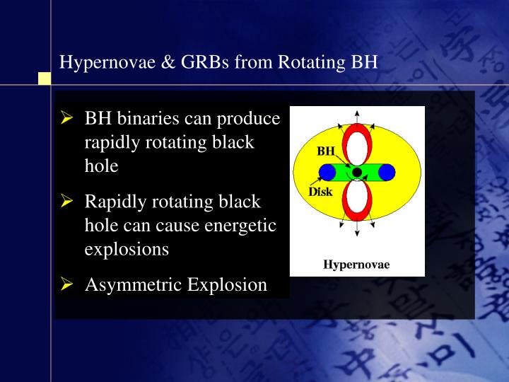 Hypernovae & GRBs from Rotating BH