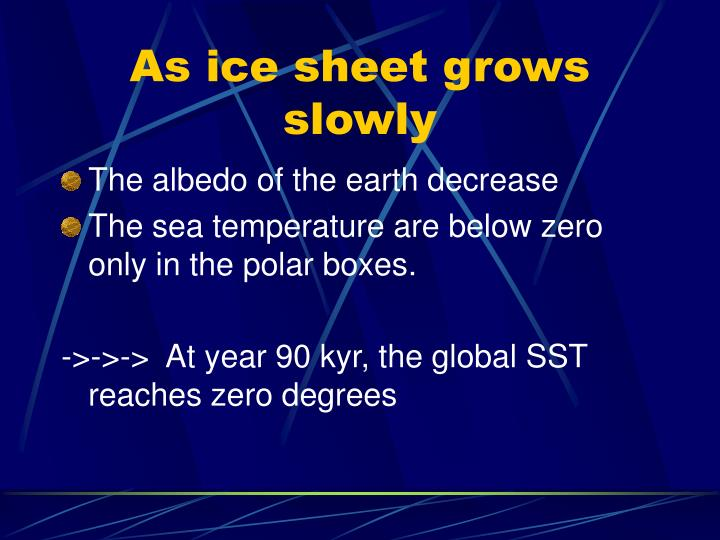 As ice sheet grows slowly