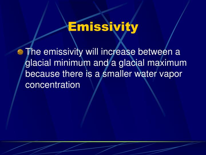 Emissivity