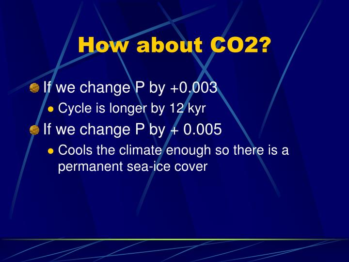 How about CO2?