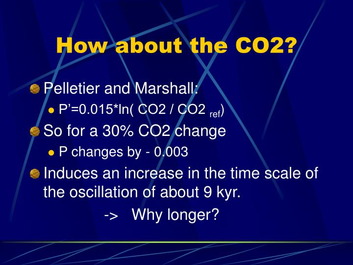 How about the CO2?