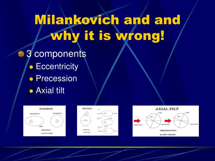 Milankovich and and why it is wrong!