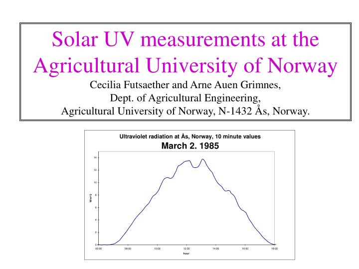 Solar UV measurements at the