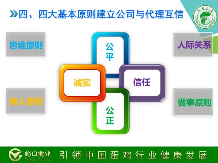 四、四大基本原则建立公司与代理互信