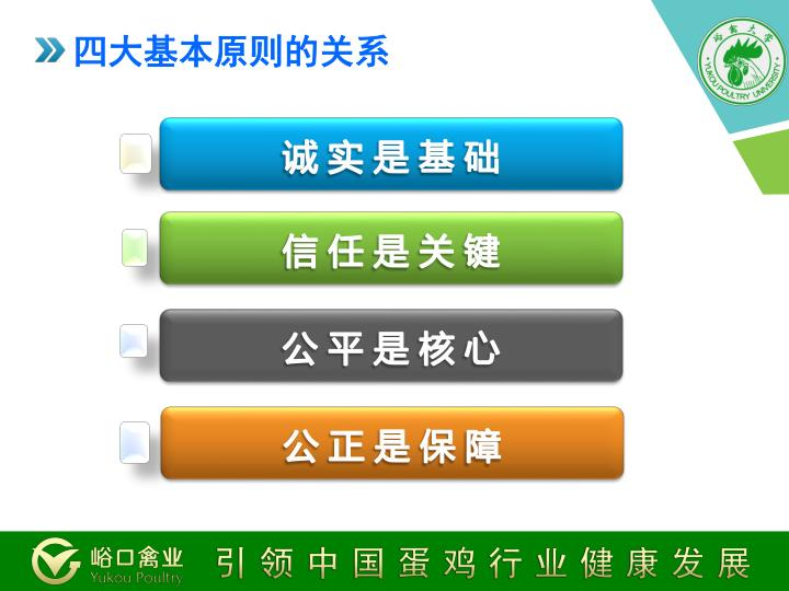 四大基本原则的关系