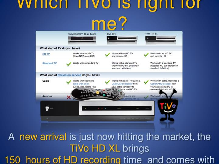 Which TiVo is right for me?