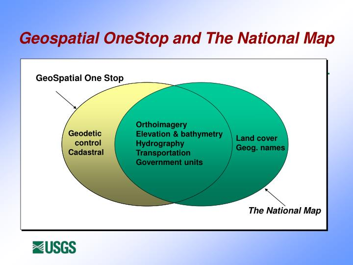 Geospatial OneStop and The National Map