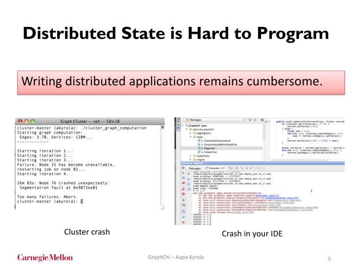Distributed State is Hard to Program