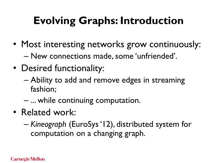 Evolving Graphs: Introduction