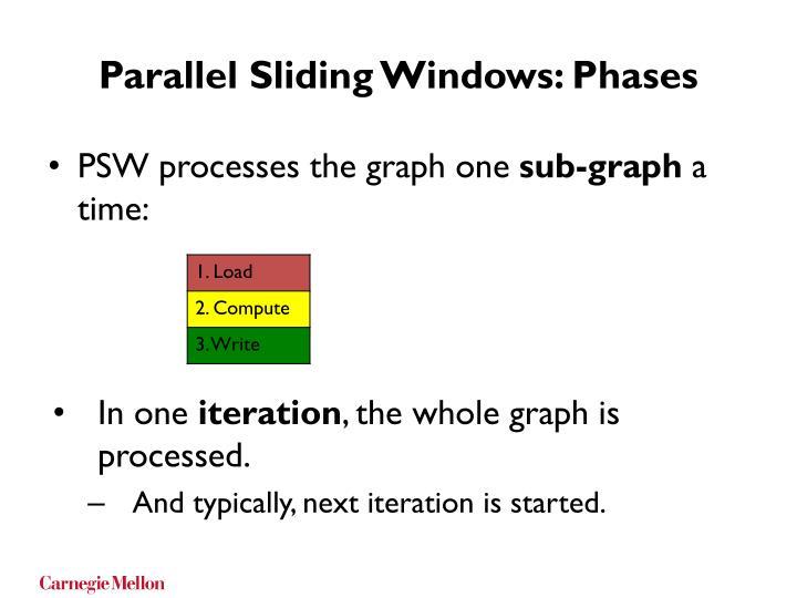 Parallel Sliding Windows: Phases