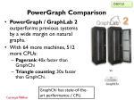 powergraph comparison