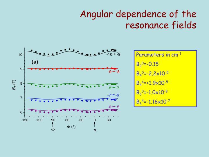 Angular dependence of the resonance fields