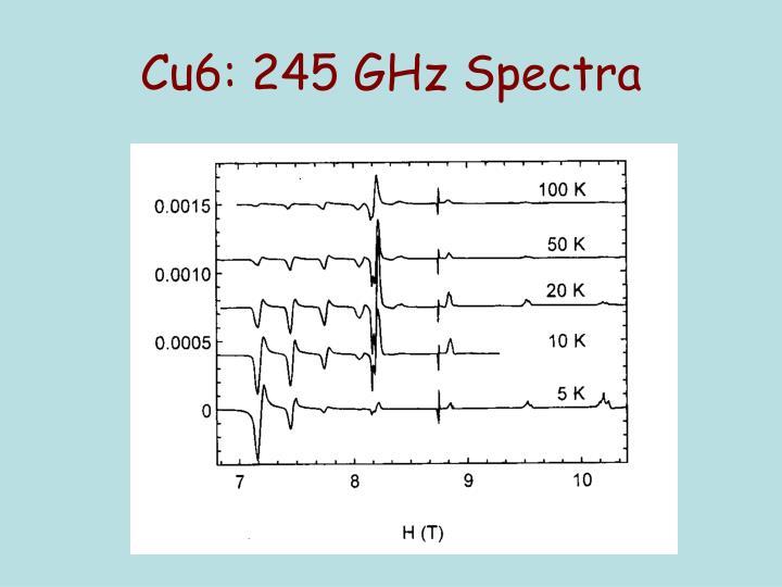 Cu6: 245 GHz Spectra