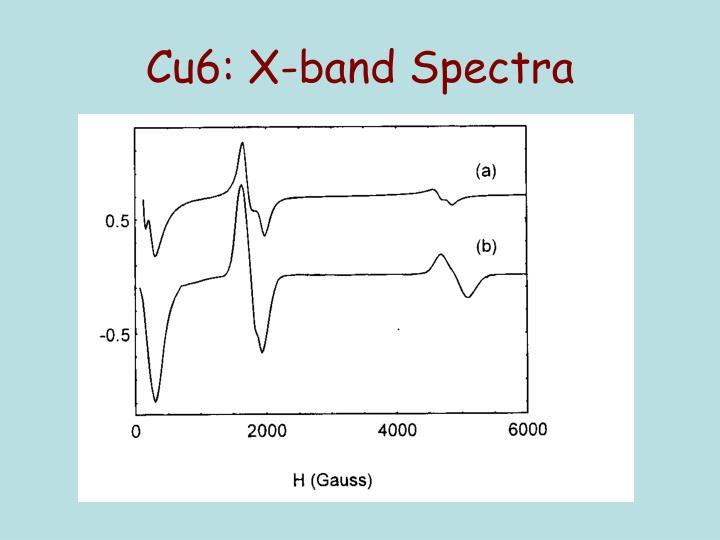 Cu6: X-band Spectra