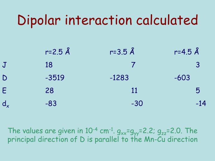 Dipolar interaction calculated
