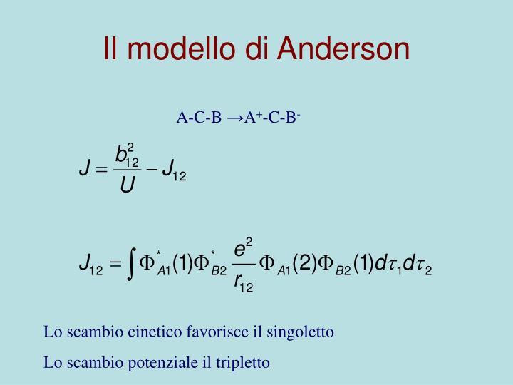 Il modello di Anderson