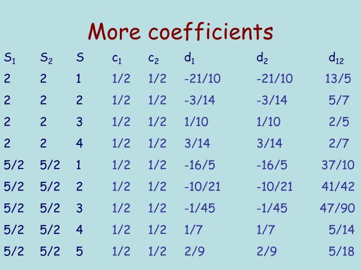 More coefficients