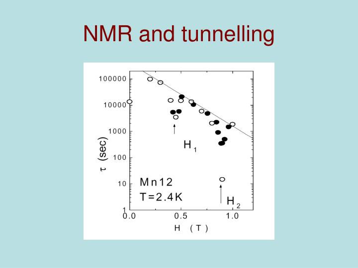 NMR and tunnelling