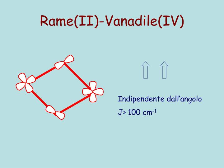 Rame(II)-Vanadile(IV)