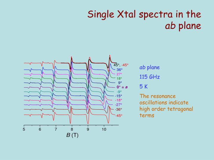 Single Xtal spectra in the