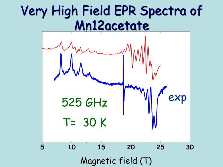 Very High Field EPR Spectra of Mn12acetate