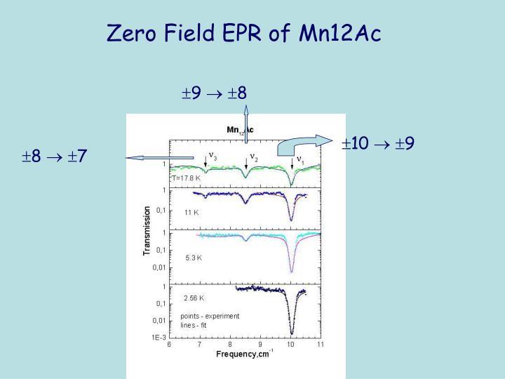 Zero Field EPR of Mn12Ac