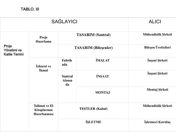 SALAYICI