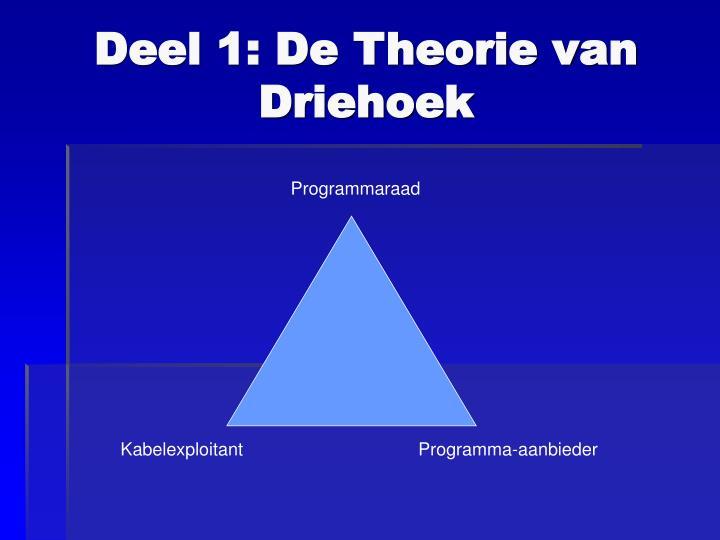 Deel 1: De Theorie van Driehoek