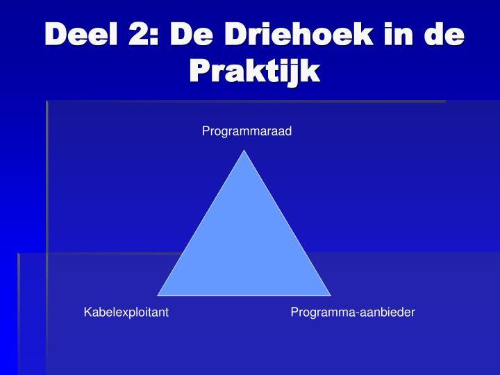 Deel 2: De Driehoek in de Praktijk