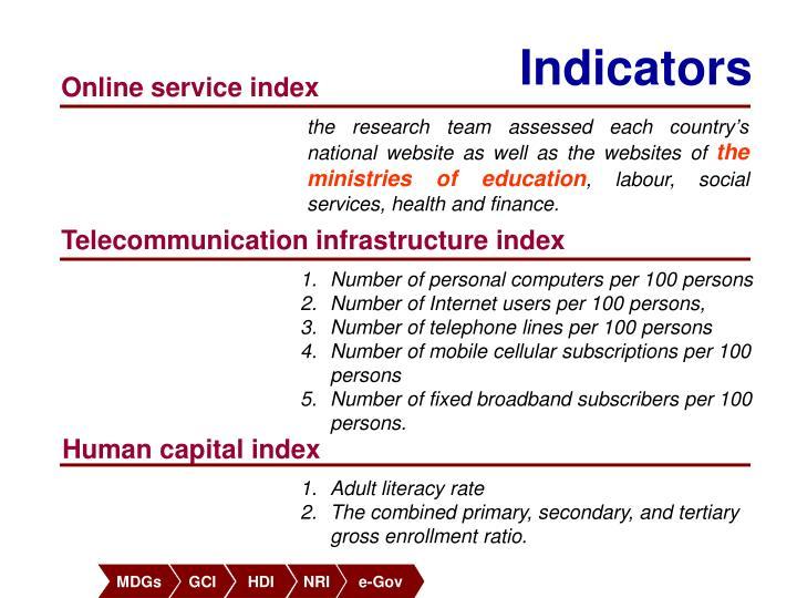 Online service index