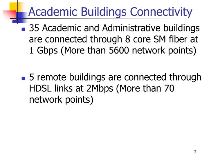 Academic Buildings Connectivity