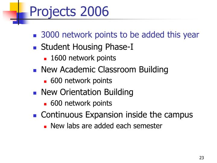 Projects 2006
