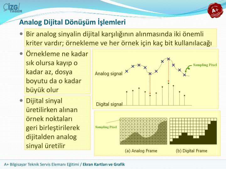 Analog Dijital Dönüşüm İşlemleri